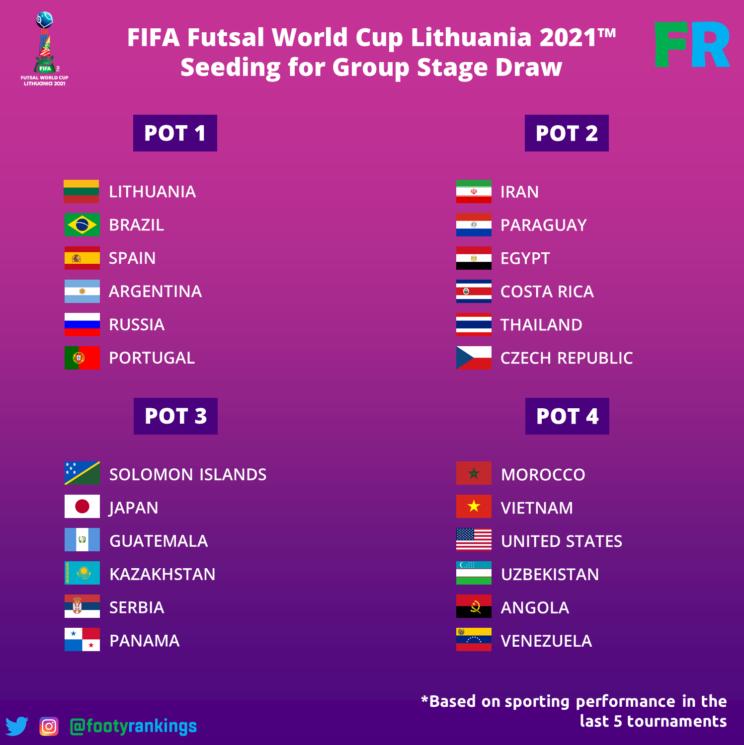 чемпионат_мира_футзал_2021